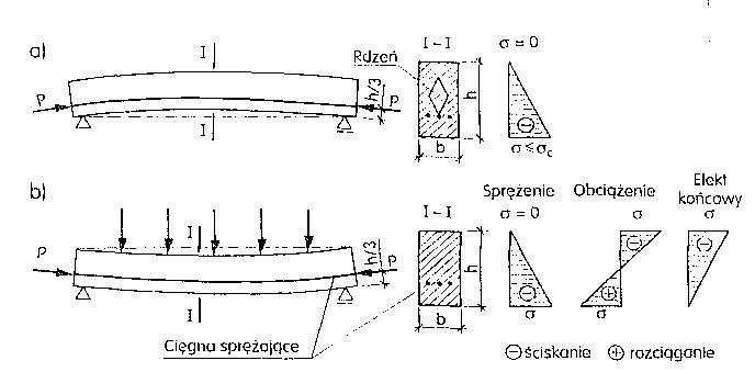 tmpb259-1